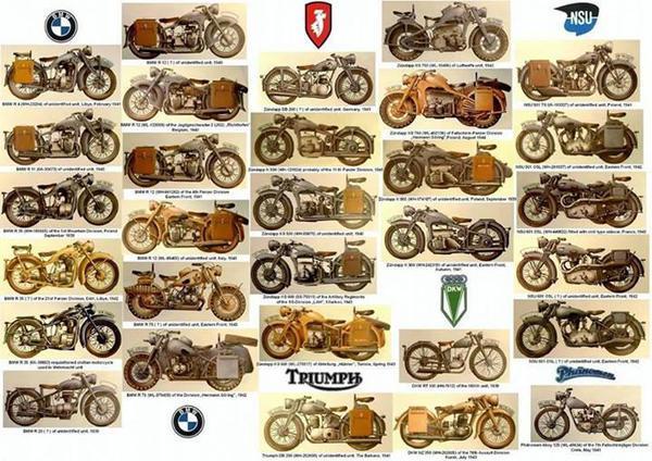 Wehrmacht motorcycles of World War II