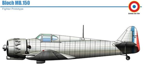 MB 151 - Profile MB 150