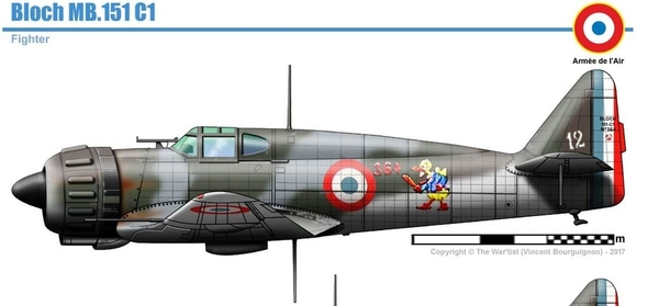 MB 151 - Profile MB 151