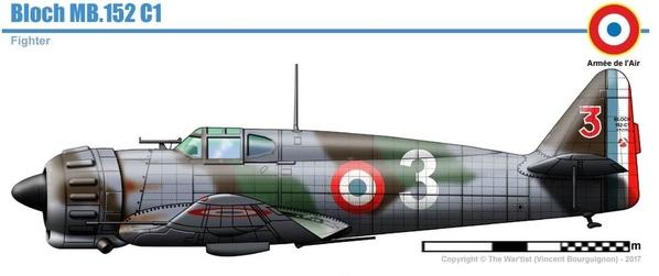 MB 151 - Profile MB 152