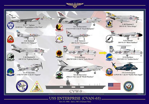 Enterprise_1966-67_
